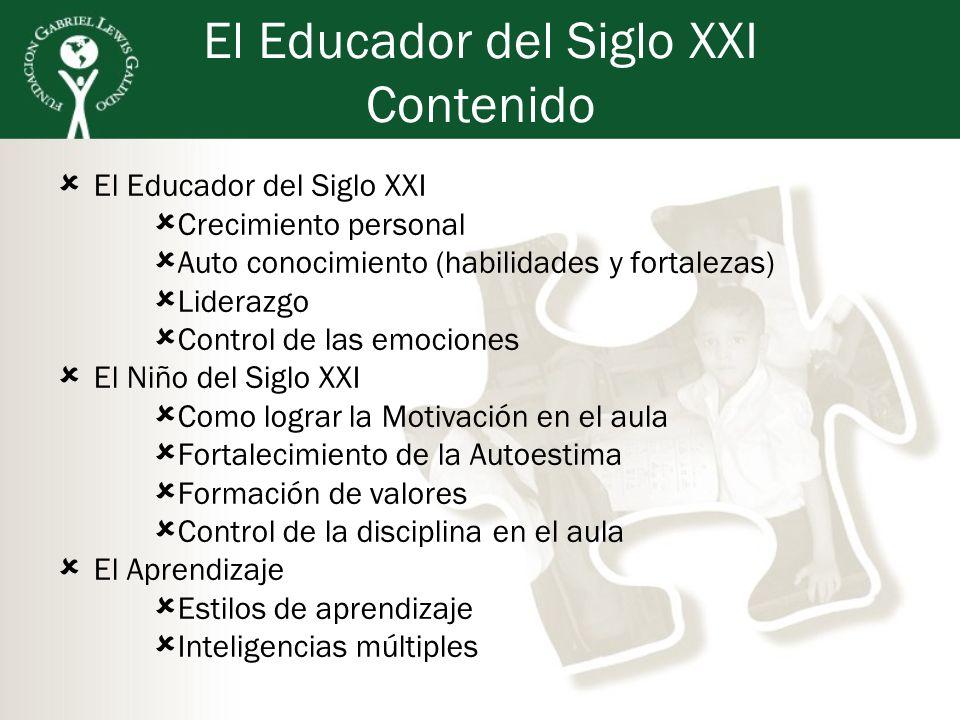 El Educador del Siglo XXI Contenido