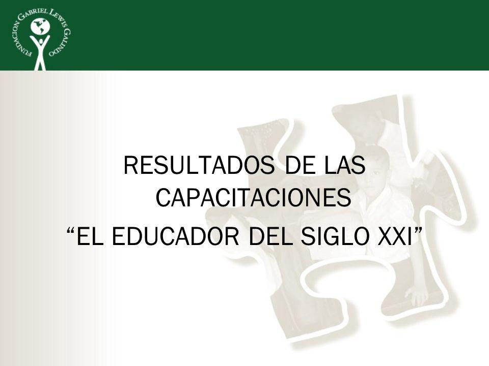 RESULTADOS DE LAS CAPACITACIONES EL EDUCADOR DEL SIGLO XXI