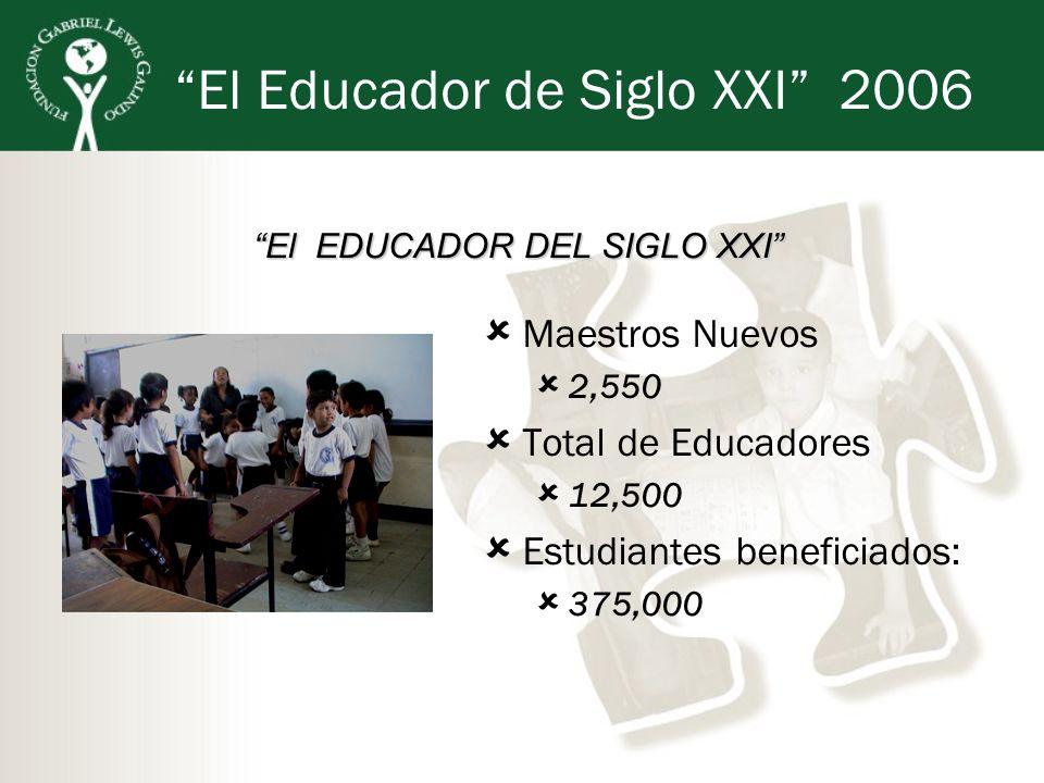 El Educador de Siglo XXI 2006