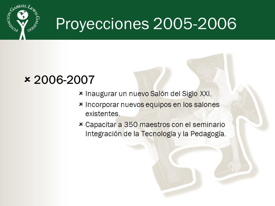 Proyecciones 2005-2006 2006-2007. Inaugurar un nuevo Salón del Siglo XXI. Incorporar nuevos equipos en los salones existentes.