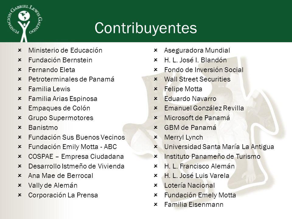 Contribuyentes Ministerio de Educación Fundación Bernstein