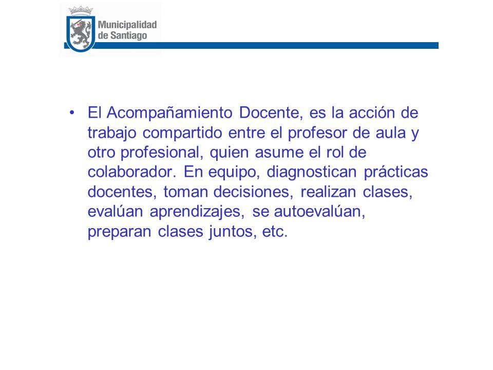 El Acompañamiento Docente, es la acción de trabajo compartido entre el profesor de aula y otro profesional, quien asume el rol de colaborador.