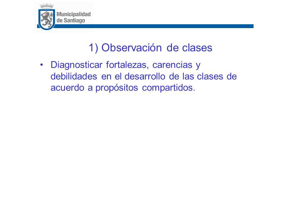1) Observación de clases