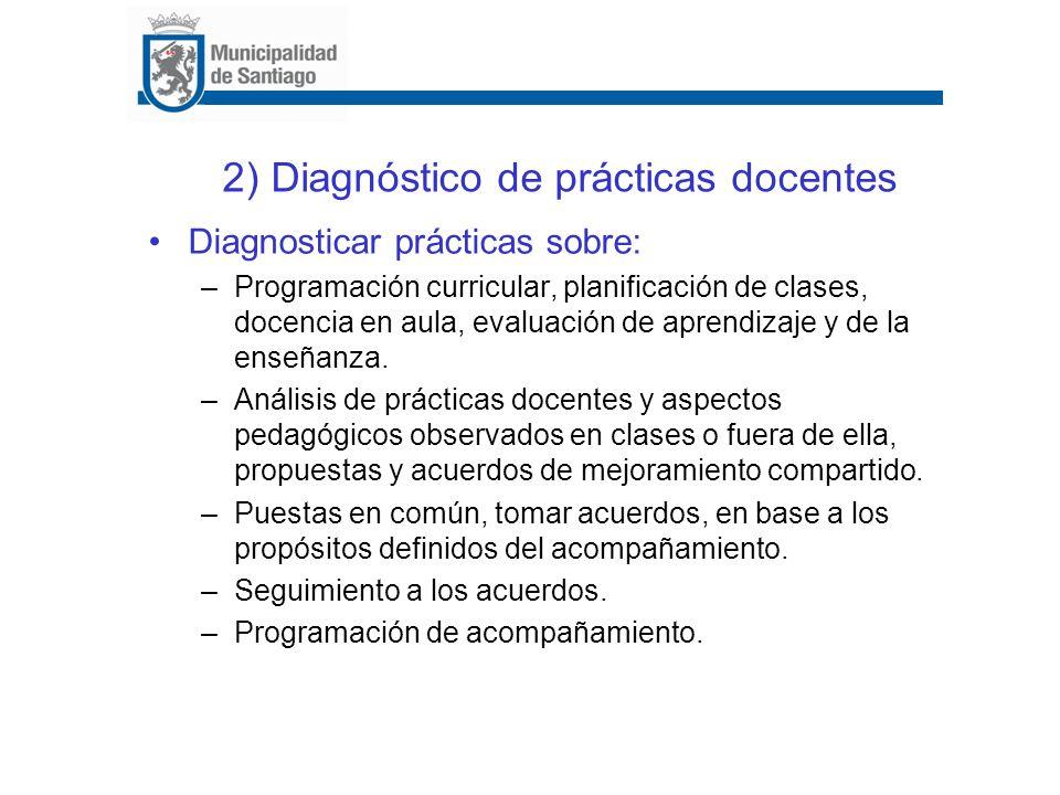 2) Diagnóstico de prácticas docentes