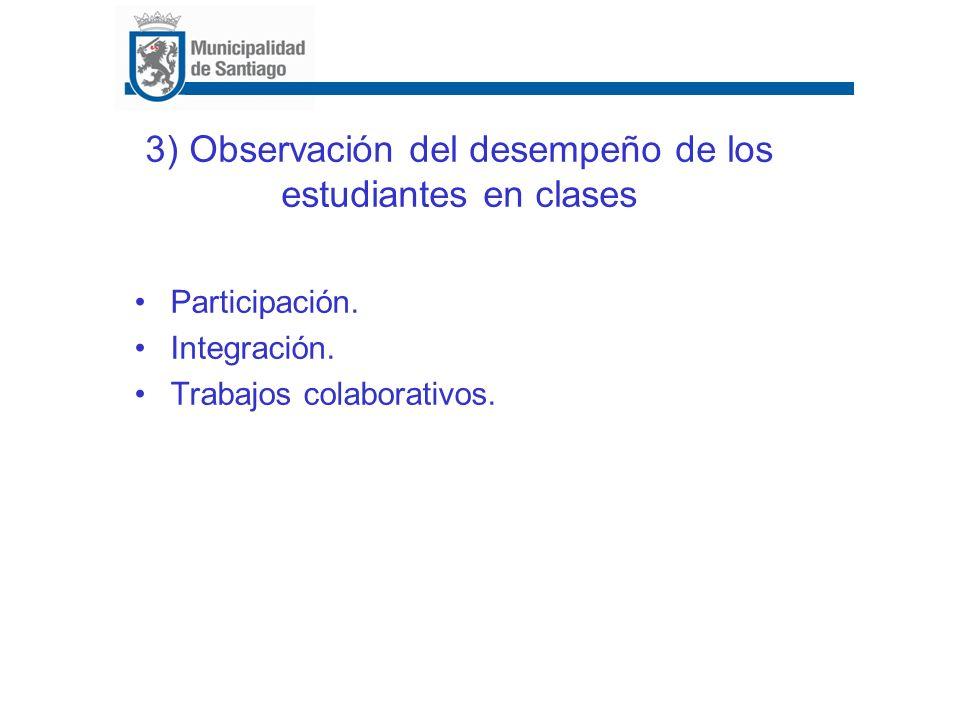 3) Observación del desempeño de los estudiantes en clases