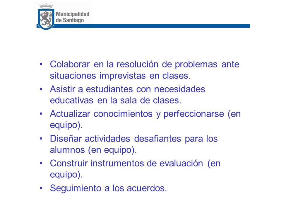 Colaborar en la resolución de problemas ante situaciones imprevistas en clases.