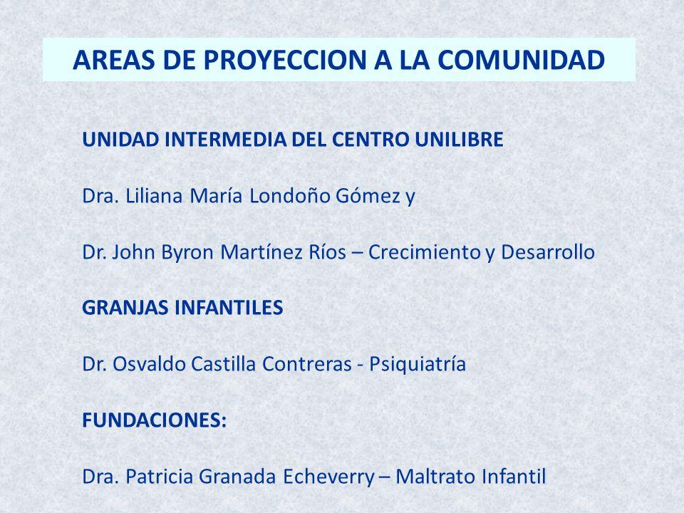 AREAS DE PROYECCION A LA COMUNIDAD
