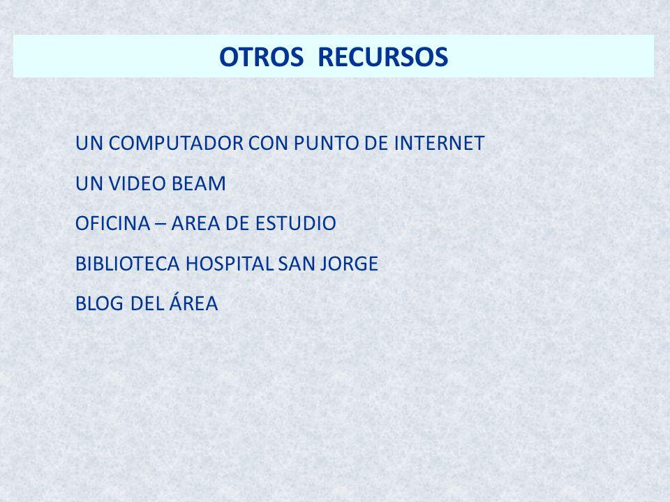 OTROS RECURSOS UN COMPUTADOR CON PUNTO DE INTERNET UN VIDEO BEAM