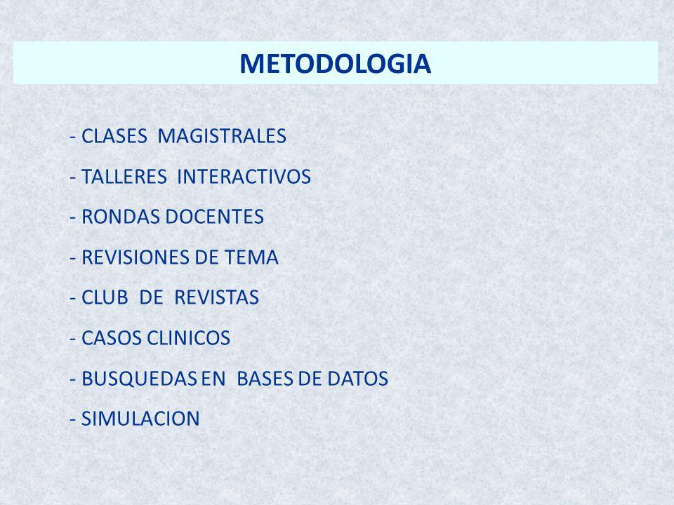 METODOLOGIA CLASES MAGISTRALES TALLERES INTERACTIVOS RONDAS DOCENTES