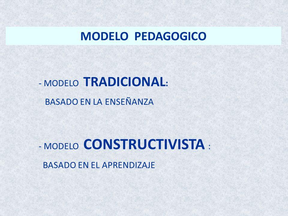 MODELO PEDAGOGICO MODELO TRADICIONAL: BASADO EN LA ENSEÑANZA