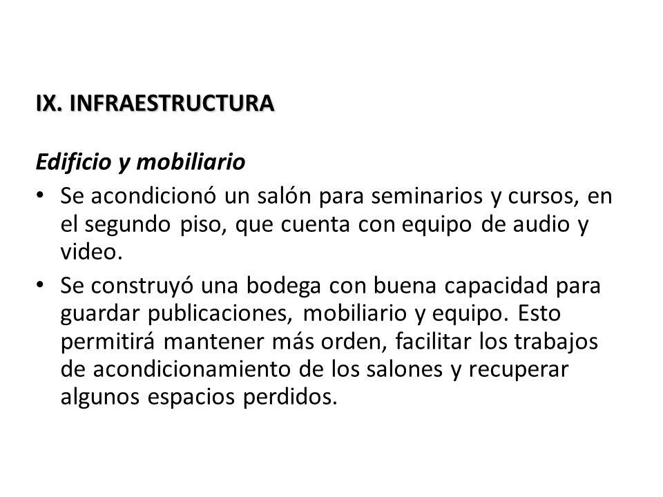 IX. INFRAESTRUCTURA Edificio y mobiliario.