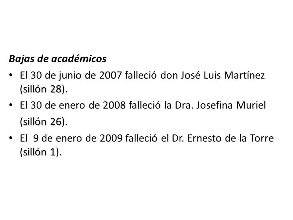 Bajas de académicos El 30 de junio de 2007 falleció don José Luis Martínez (sillón 28). El 30 de enero de 2008 falleció la Dra. Josefina Muriel.