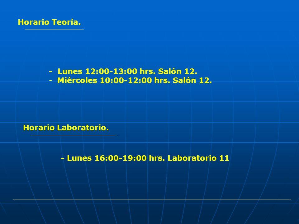 Horario Teoría. - Lunes 12:00-13:00 hrs. Salón 12. Miércoles 10:00-12:00 hrs. Salón 12. Horario Laboratorio.
