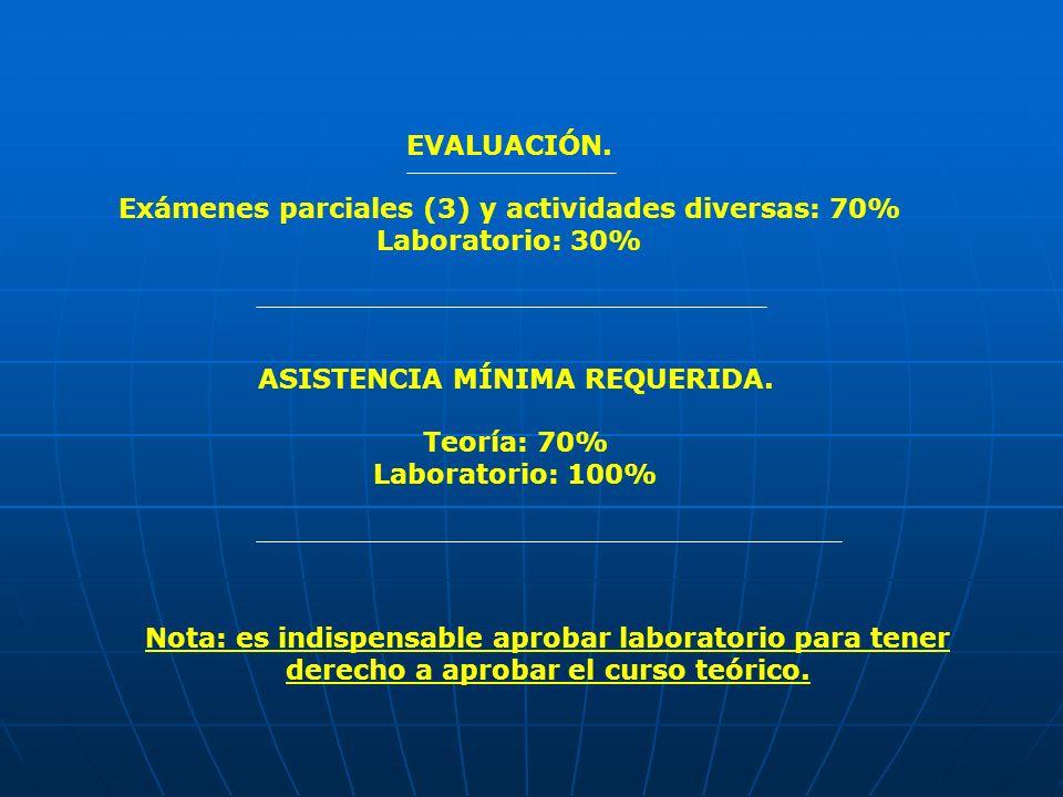 Exámenes parciales (3) y actividades diversas: 70% Laboratorio: 30%