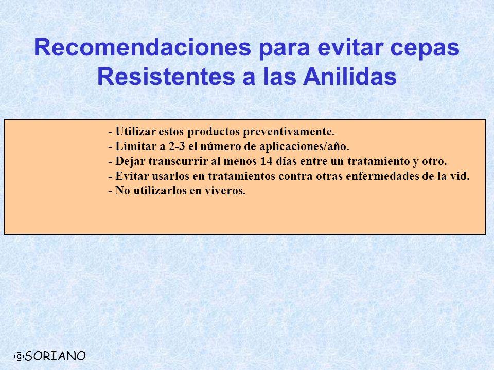 Recomendaciones para evitar cepas Resistentes a las Anilidas