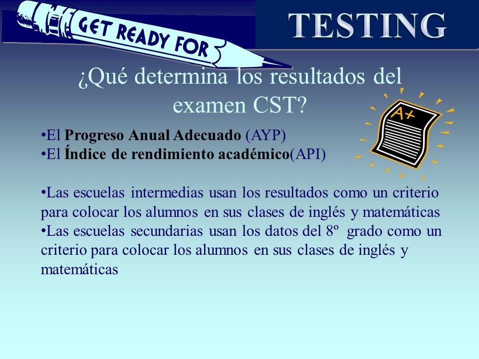 ¿Qué determina los resultados del examen CST