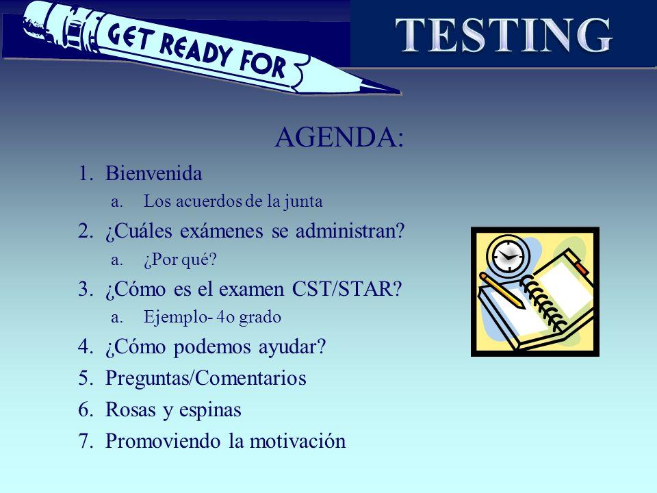 TESTING AGENDA: Bienvenida ¿Cuáles exámenes se administran