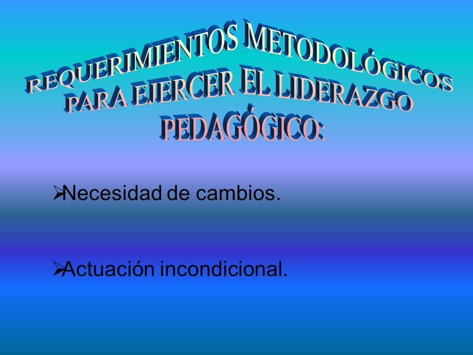 REQUERIMIENTOS METODOLÓGICOS PARA EJERCER EL LIDERAZGO PEDAGÓGICO: