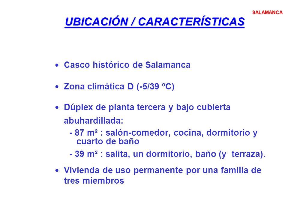 UBICACIÓN / CARACTERÍSTICAS