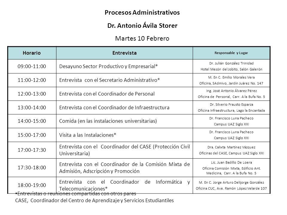 Procesos Administrativos Dr. Antonio Ávila Storer