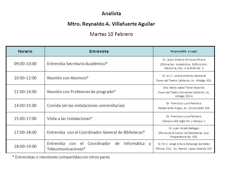 Mtro. Reynaldo A. Villafuerte Aguilar