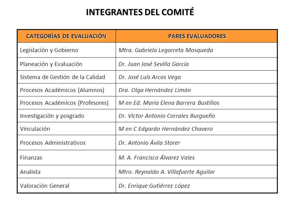 INTEGRANTES DEL COMITÉ CATEGORÍAS DE EVALUACIÓN