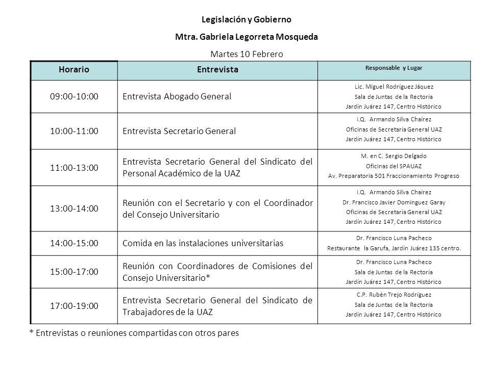 Legislación y Gobierno Mtra. Gabriela Legorreta Mosqueda