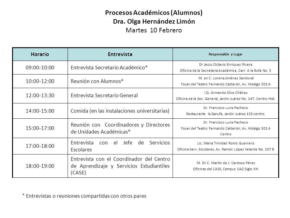 Procesos Académicos (Alumnos) Dra. Olga Hernández Limón
