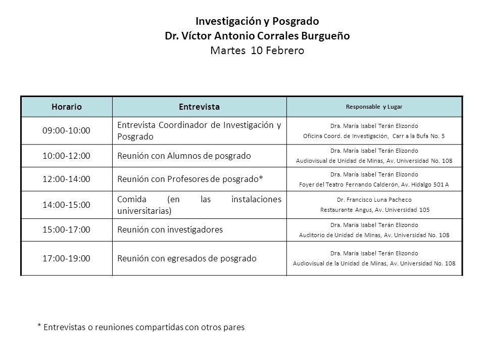 Investigación y Posgrado Dr. Víctor Antonio Corrales Burgueño