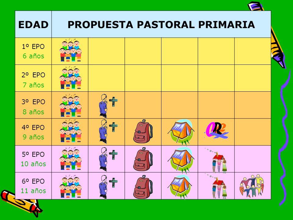 PROPUESTA PASTORAL PRIMARIA