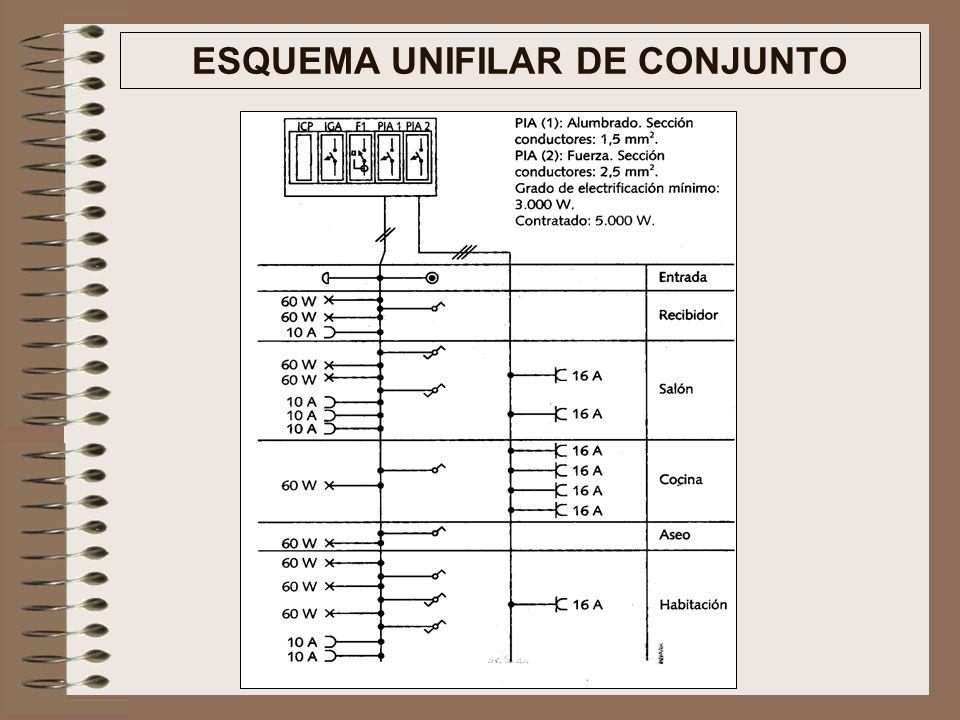 ESQUEMA UNIFILAR DE CONJUNTO