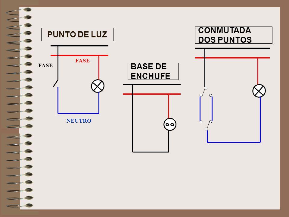 PUNTO DE LUZ CONMUTADA DOS PUNTOS FASE FASE BASE DE ENCHUFE NEUTRO