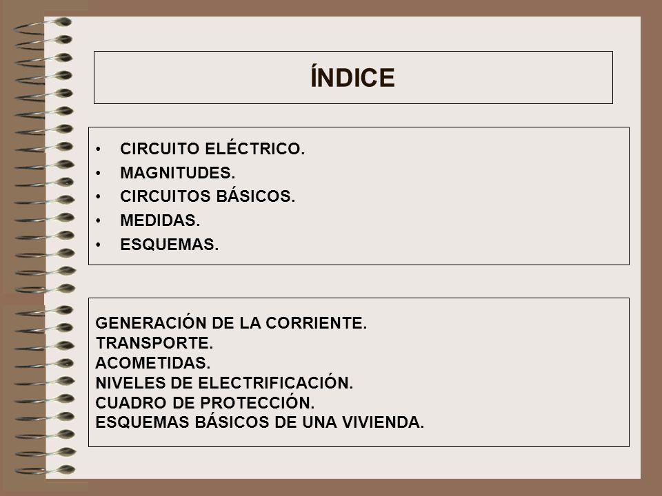 ÍNDICE CIRCUITO ELÉCTRICO. MAGNITUDES. CIRCUITOS BÁSICOS. MEDIDAS.