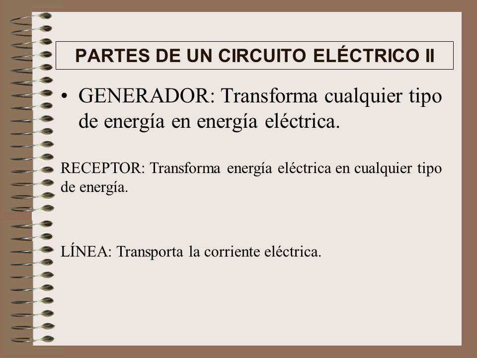 PARTES DE UN CIRCUITO ELÉCTRICO II
