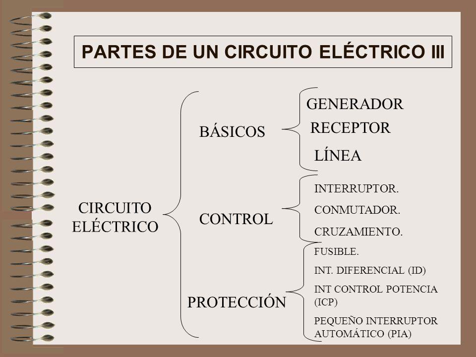 PARTES DE UN CIRCUITO ELÉCTRICO III