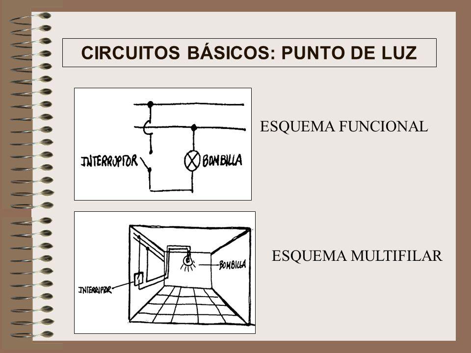 CIRCUITOS BÁSICOS: PUNTO DE LUZ