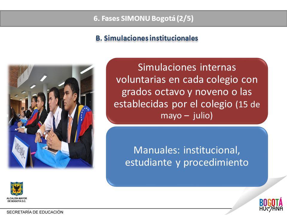 6. Fases SIMONU Bogotá (2/5) B. Simulaciones institucionales