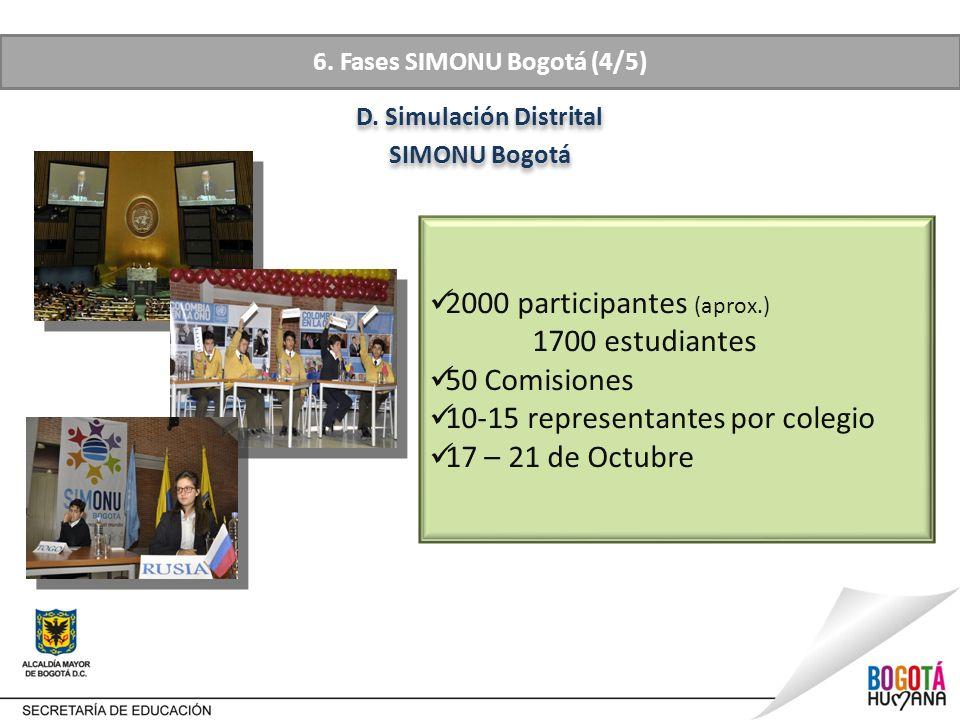 6. Fases SIMONU Bogotá (4/5) D. Simulación Distrital