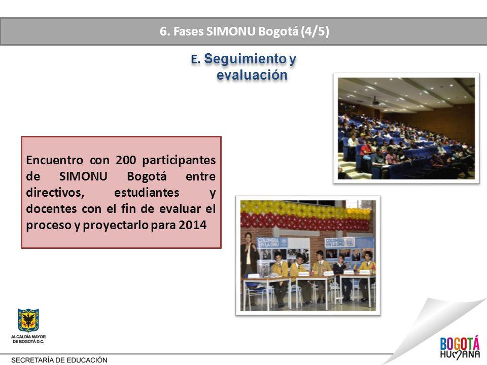 6. Fases SIMONU Bogotá (4/5) E. Seguimiento y evaluación