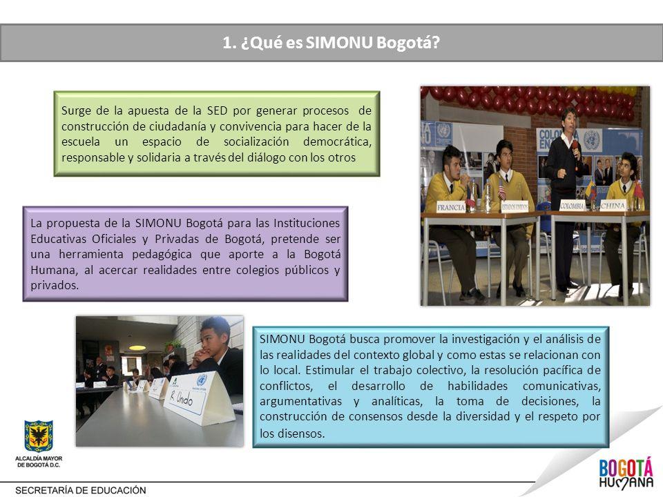 1. ¿Qué es SIMONU Bogotá