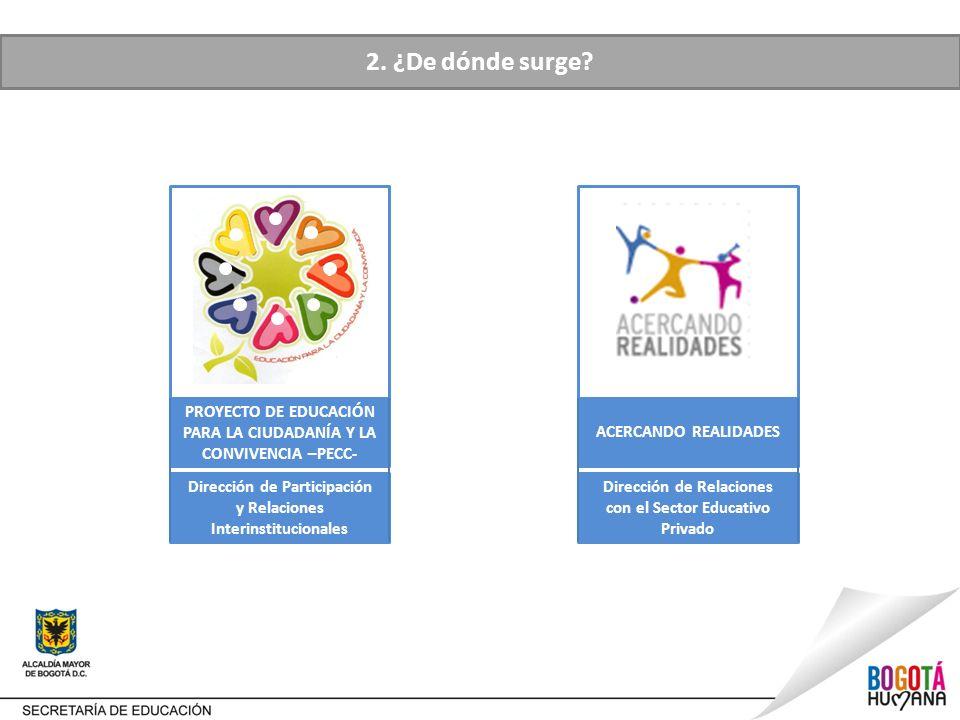 2. ¿De dónde surge v. PROYECTO DE EDUCACIÓN PARA LA CIUDADANÍA Y LA CONVIVENCIA –PECC- ACERCANDO REALIDADES.