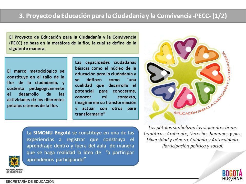 3. Proyecto de Educación para la Ciudadanía y la Convivencia -PECC- (1/2)