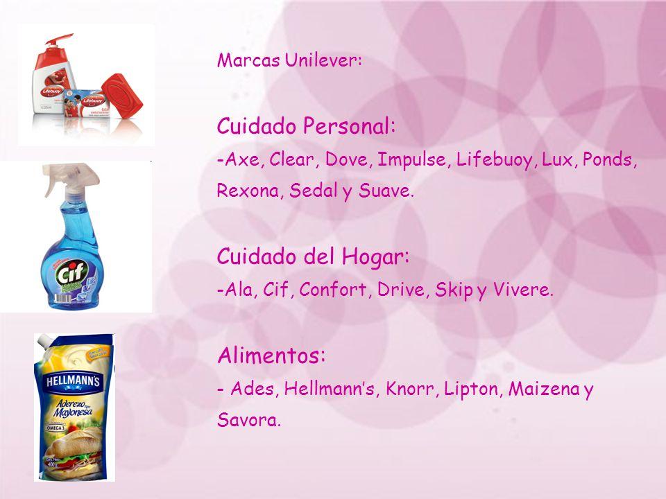Cuidado Personal: Cuidado del Hogar: Alimentos: Marcas Unilever:
