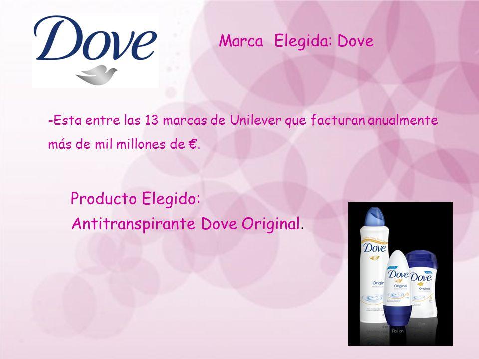 Producto Elegido: Antitranspirante Dove Original.