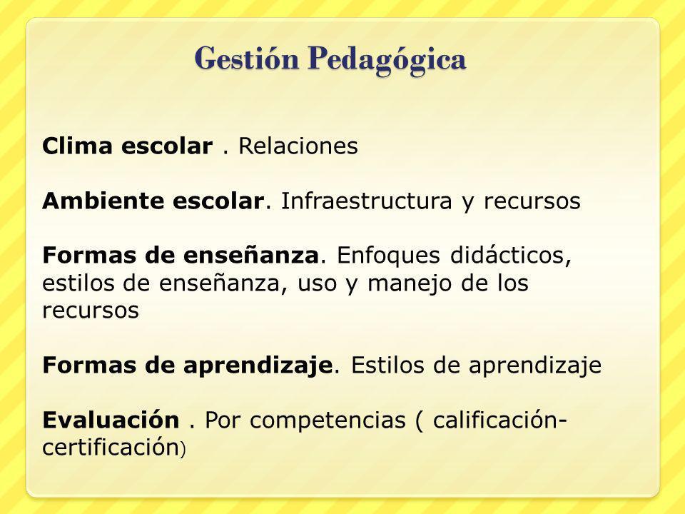 Gestión Pedagógica Clima escolar . Relaciones