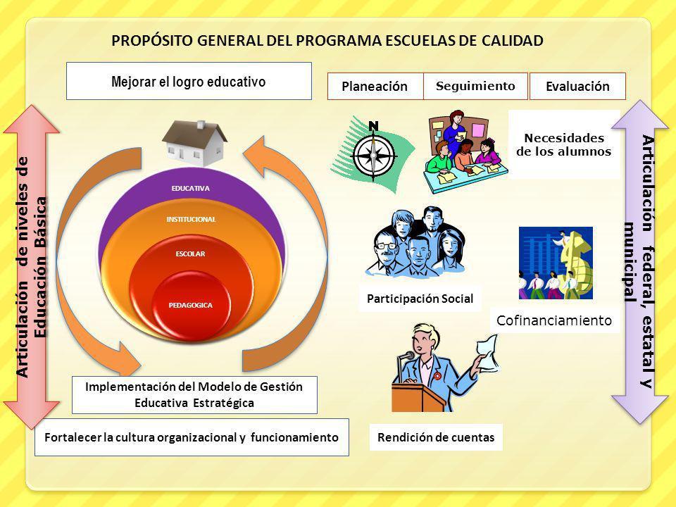 PROPÓSITO GENERAL DEL PROGRAMA ESCUELAS DE CALIDAD