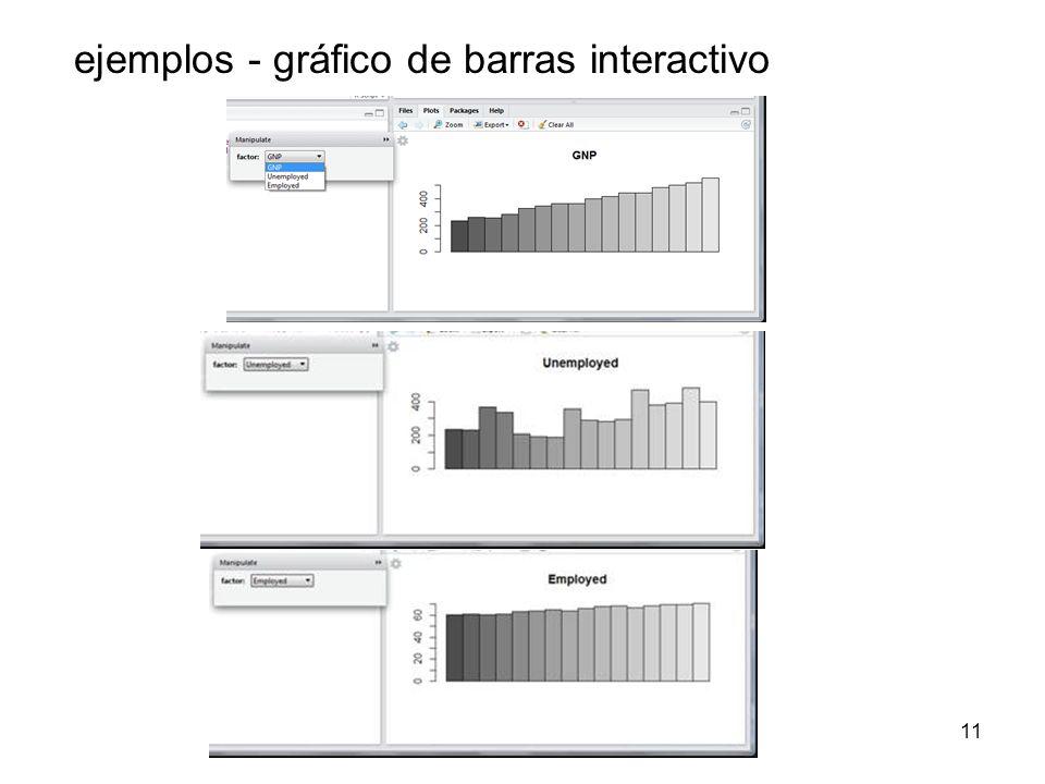 ejemplos - gráfico de barras interactivo