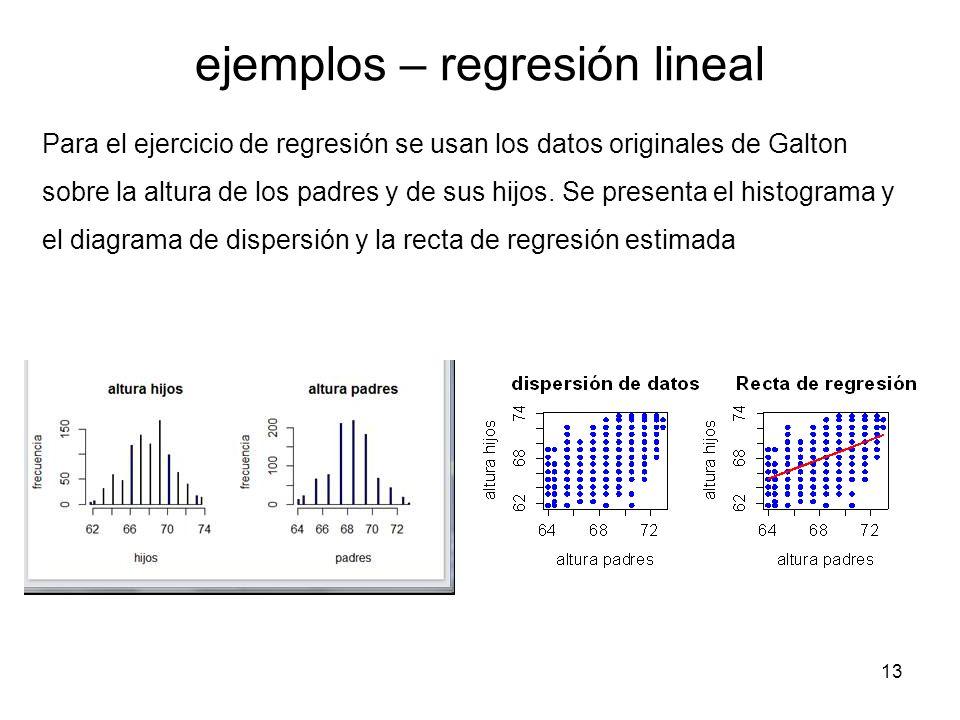 ejemplos – regresión lineal