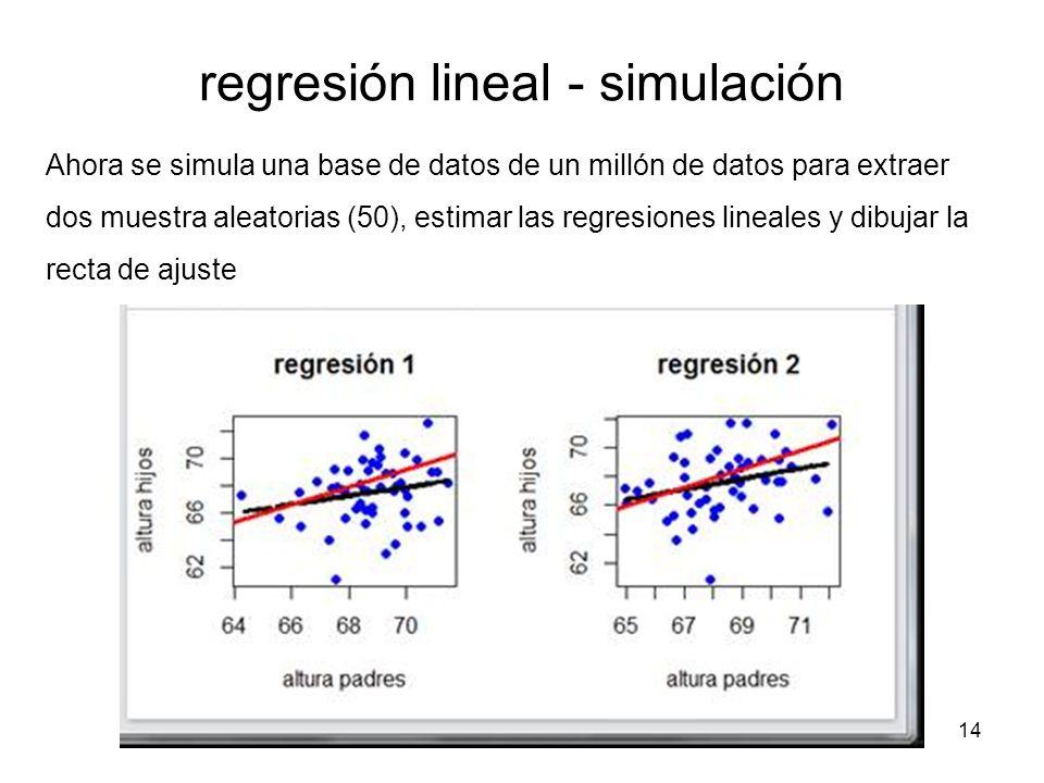 regresión lineal - simulación