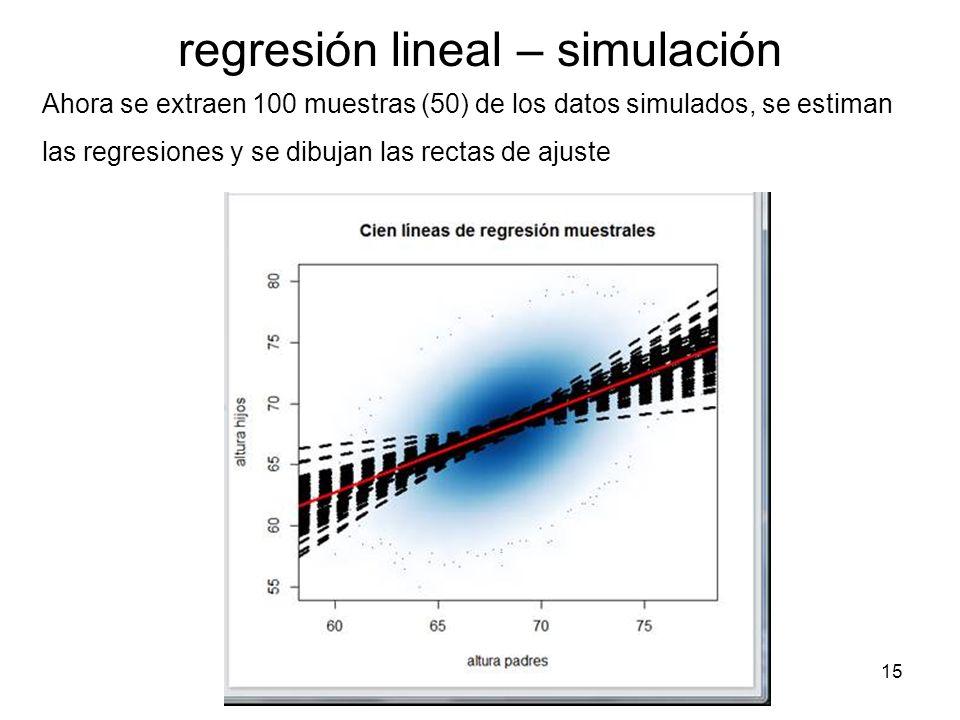 regresión lineal – simulación